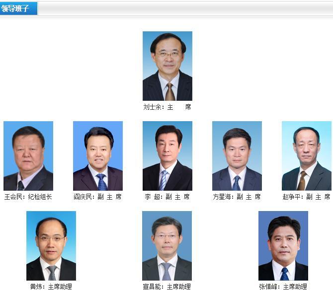 中国证监会领导班子 证监会官网 图