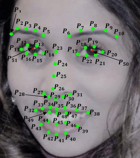 人工智能可以根据笑容来区分男人还是女人