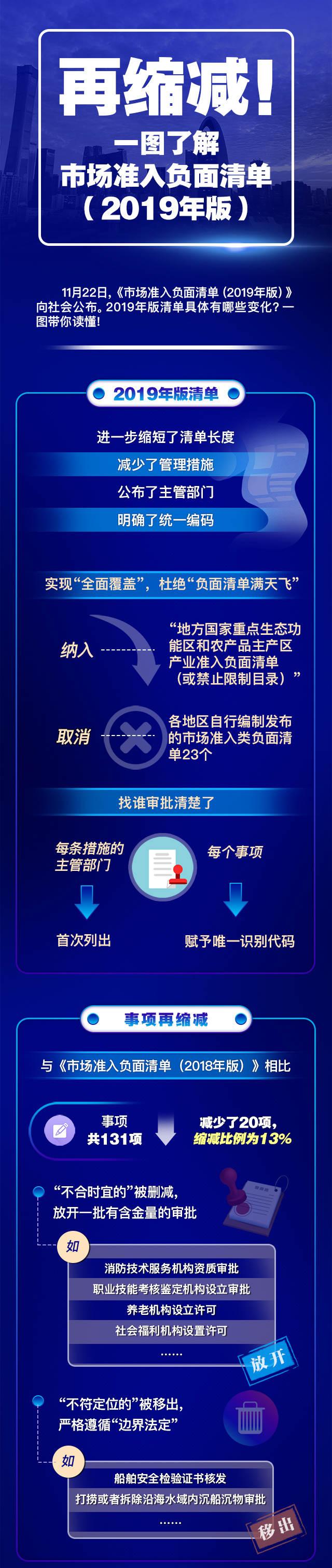 """「炫乐彩票网注册」超级口岸来了:""""新横琴口岸""""通关在即"""