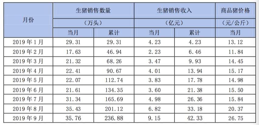 「现金博彩排名」华北制药重组人源抗狂犬病单抗注射液获临试批件