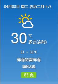 """冰雹雷雨大风连发3次预警!长沙气温将狂降16℃,""""戏精""""天气又来啦!"""