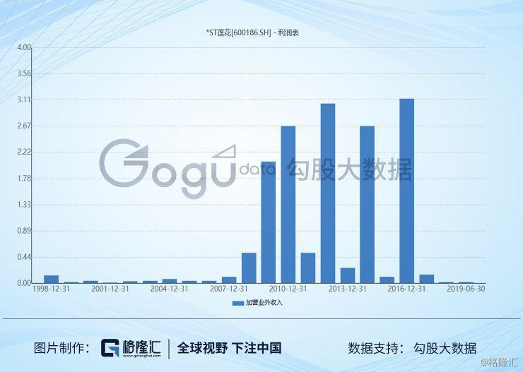 新宝游戏中心_失去中国市场后 美国农户的亚洲第二大客户也悬了