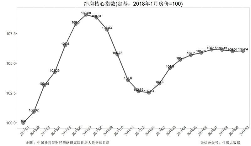 """博彩评级公司官网 蒋勋:书写,是一种""""修行"""""""