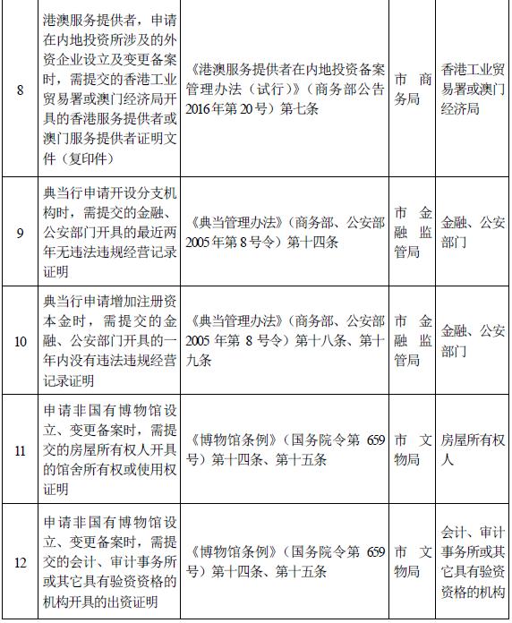 葡京存45送45,香港示威200万人参加?华春莹:我提醒你中国有14亿人