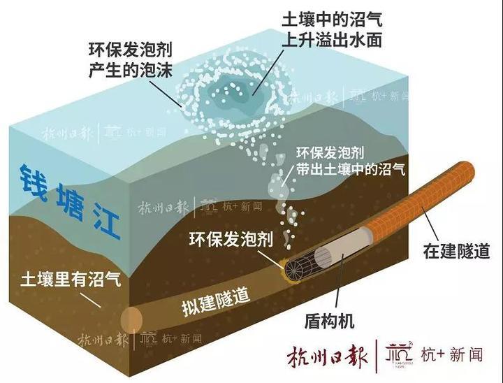 钱塘江漩涡究竟是怎么形成的?