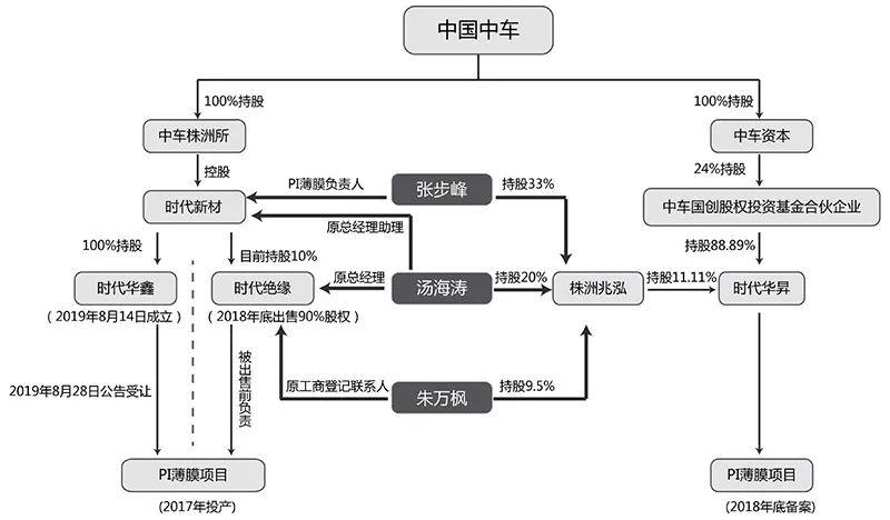 京城网站登入·包贝尔婚礼闹伴娘:贾玲不只是柳岩的英雄