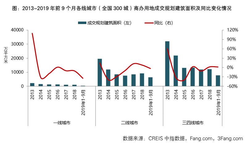 金澳门娱乐在线|京沪高铁前三季营收超250亿元 实控人净亏损2亿