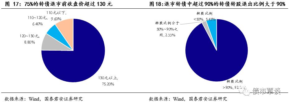 long8龙8国际pt官网-[房企图鉴]阳光城:拿地同比大增  净负债率高企
