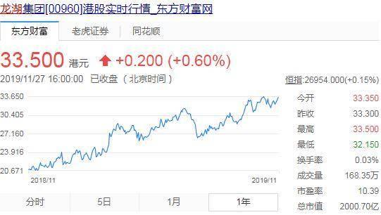 优惠注册送钱网址,中国金控持股P2P半年亏190万港元 已被官宣自愿清退