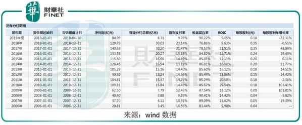 「体验金博彩」荣科科技12月4日盘中涨停