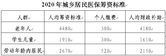 「英格兰比分」北京地铁:1号线2号线延长运营将全年常态化持续