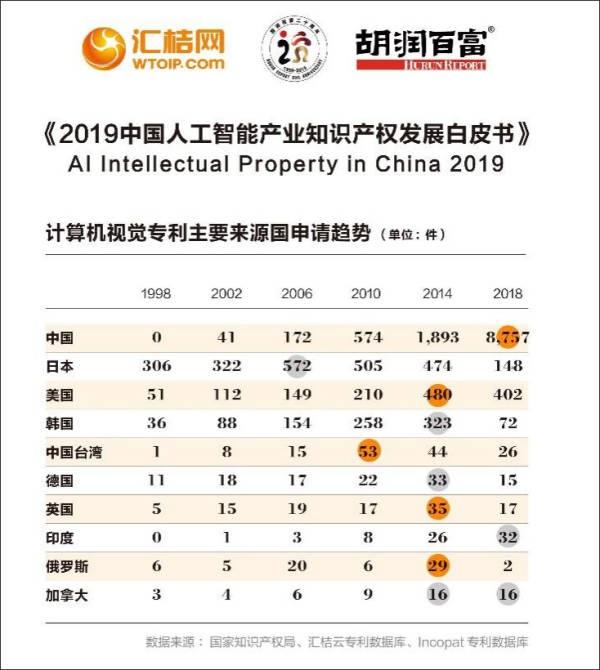 真人美女荷官现金网,国新办:云南省2018年贫困发生率降至5.39%