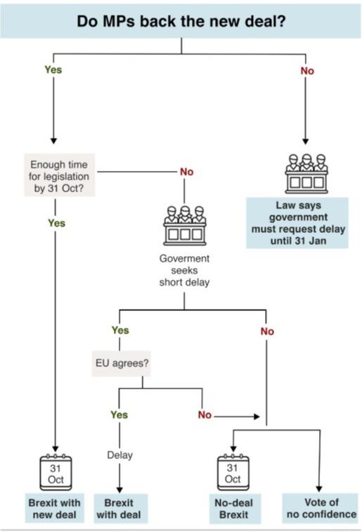 英国新脱欧协议能否在下议院通过尚难预测
