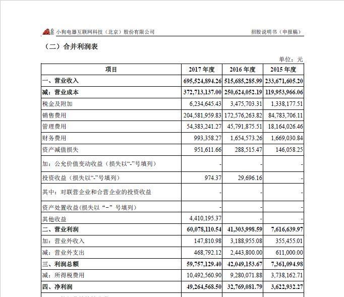百度一下唐人娱乐彩票·北京互联网没有黄金降落伞
