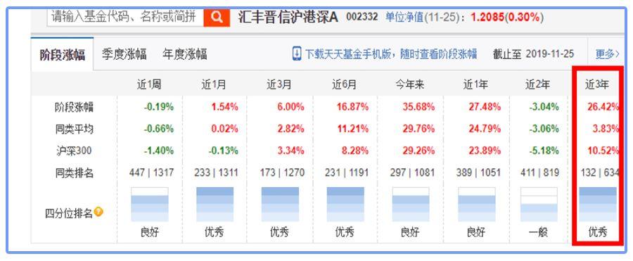 悦凯娱乐官网 - 联合原生态食品2020财年第一财季归母净利润-3.84亿美元 同比减少1889.88%