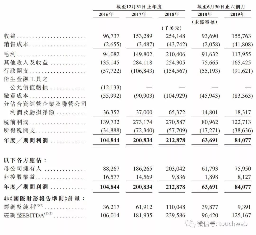 鼎天彩票网注册登陆|农民创业新风口?樱桃萝卜,VC是番茄3倍,30天一茬价格居高不下