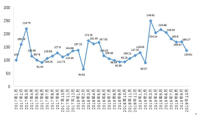 宝马会官方平台,广发基金李耀柱:香港市场成长股具有较大重估空间