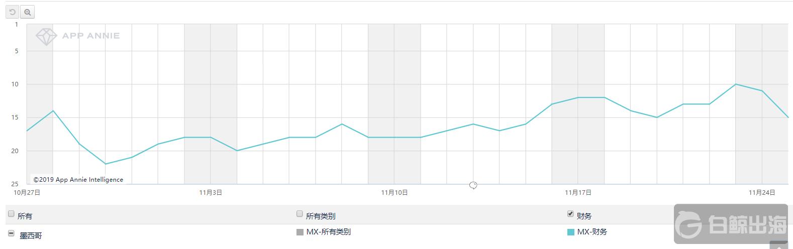 http://www.xqweigou.com/dianshangshuju/82800.html