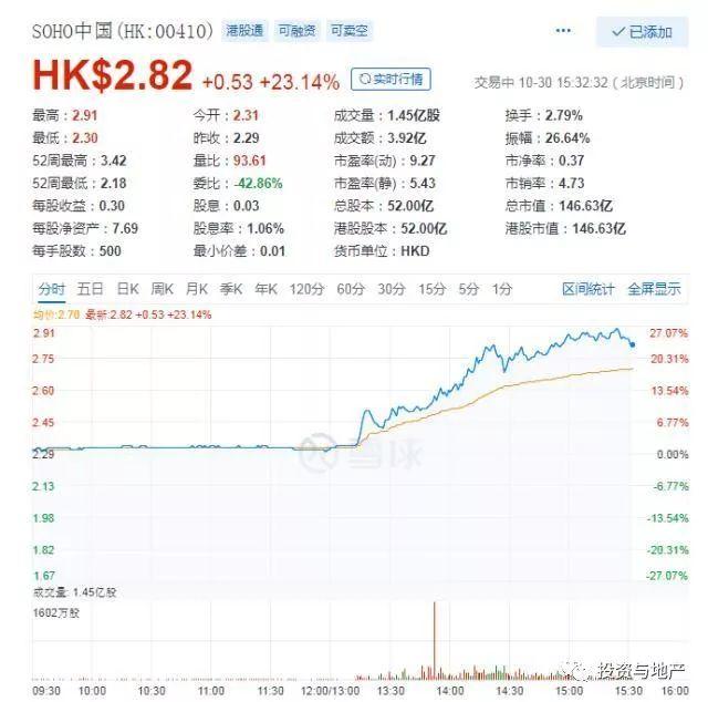 850游戏害人-香港豪宅如何定义?差估署金管局出现分歧