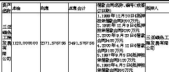海南聚盈企业管理中心(有限合伙)与夏振凯债权转让暨债务催收联合通知书