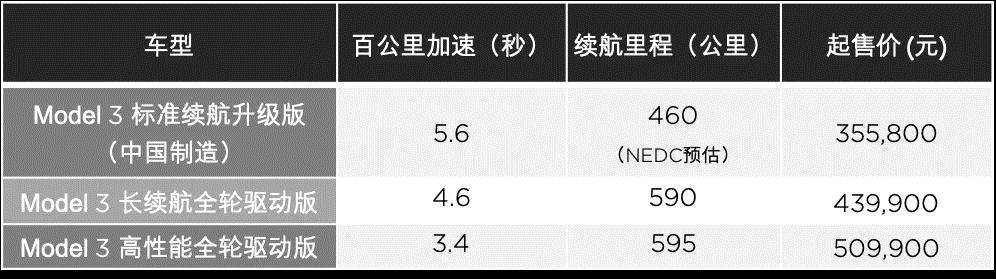 """皇家娱乐boss卡片 重燃战火!""""野战军""""神州杀入C2C叫板滴滴,能打好这一仗吗?"""