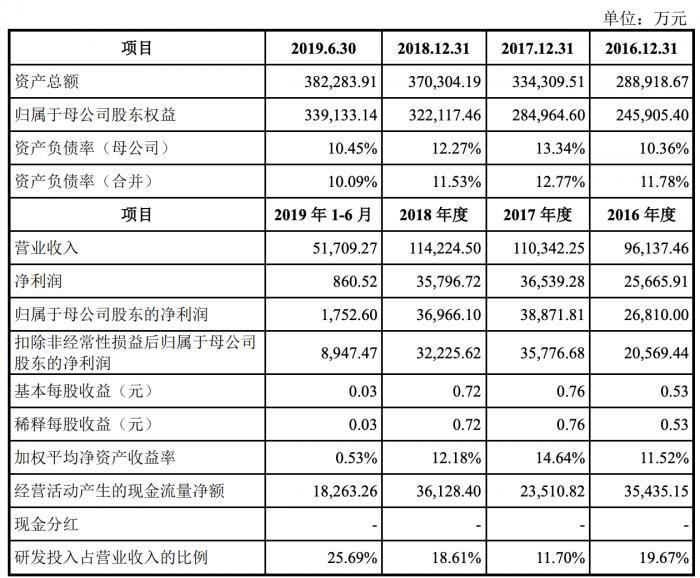 永利赌博网上·新安江水电站:从华东老大到生态地标
