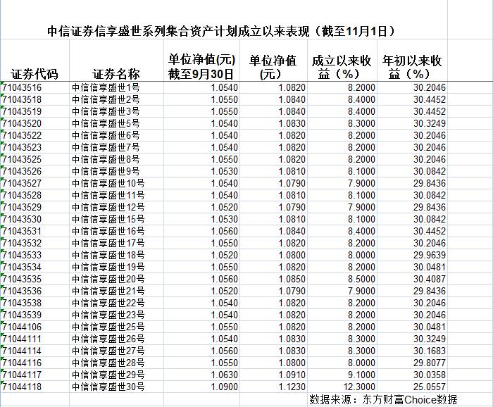 """8888rr_法工委:有意见建议""""同性婚姻合法化""""写入民法典"""