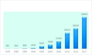 2010年人均gdp_首次披露!汶川地震重灾区GDP达6829.7亿10年增3倍