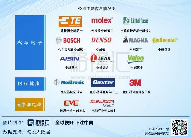 科创板分析 | 瀚川智能:智能制造装备方案供应商