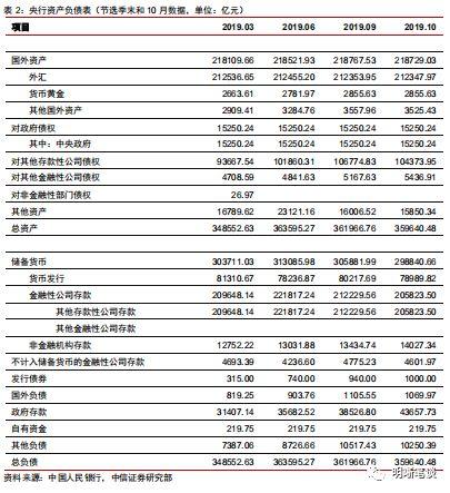 注册送71元,上海交易所国际交流合作中心揭牌