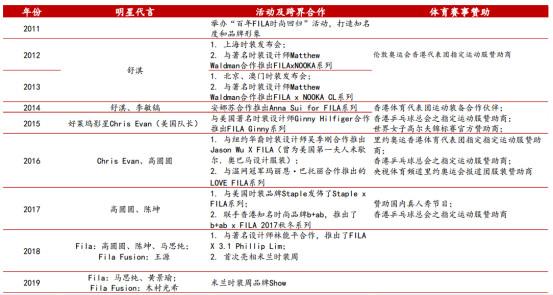 2017最新博彩论坛网站 - 杭锅股份董秘系老证代出身 自称没几个人打得过我