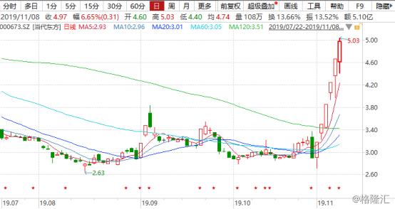 http://www.reviewcode.cn/bianchengyuyan/92373.html