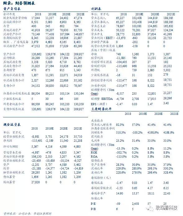2017香港正版葡京赌侠,在这里每拿掉一条华为线 就会有32个美国家庭断网
