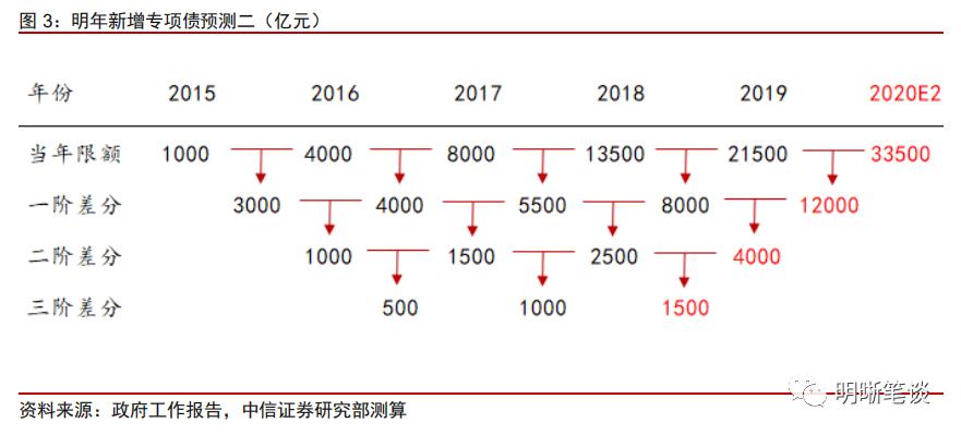 幻影娱乐怎么代理-快讯丨4月四川居民消费价格总水平同比上涨2.4%