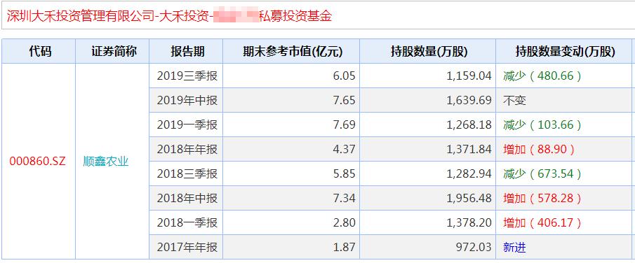 尊宝娱乐官方入口 - 黄晓明卷入18亿股票操纵案 律师建议主动交出收益