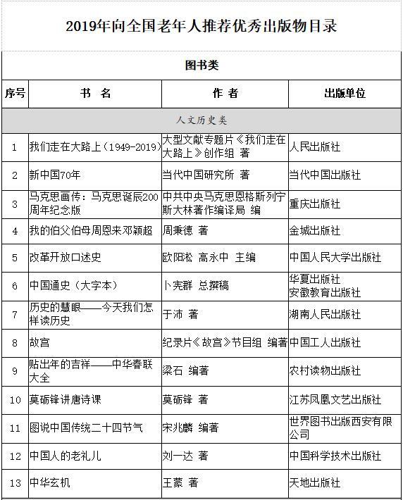 http://www.hljold.org.cn/shehuiwanxiang/322140.html