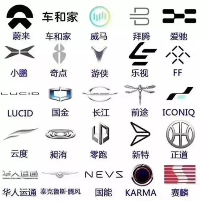 中国的新能源汽车市场,需要透过现象看本质