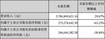 台湾贝斯特best·官媒600字通报这名副主席 斥其6大违纪1项违法