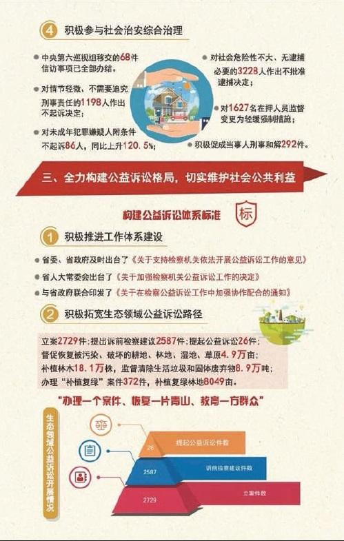 http://www.hljold.org.cn/qichexiaofei/62992.html
