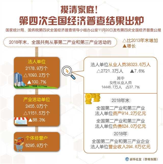 http://www.bjhexi.com/shehuiwanxiang/1559013.html