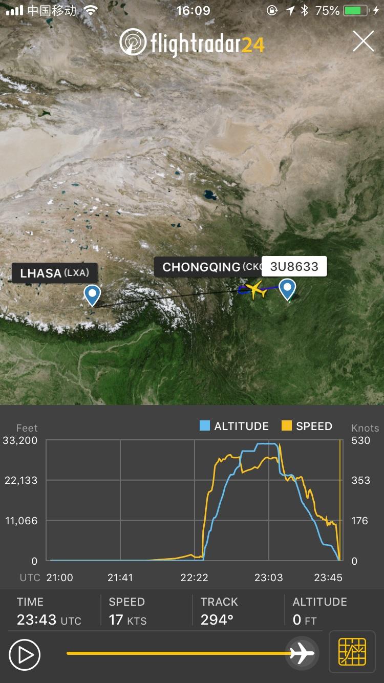 全球航班实时跟踪网站flightradar24显示的数据