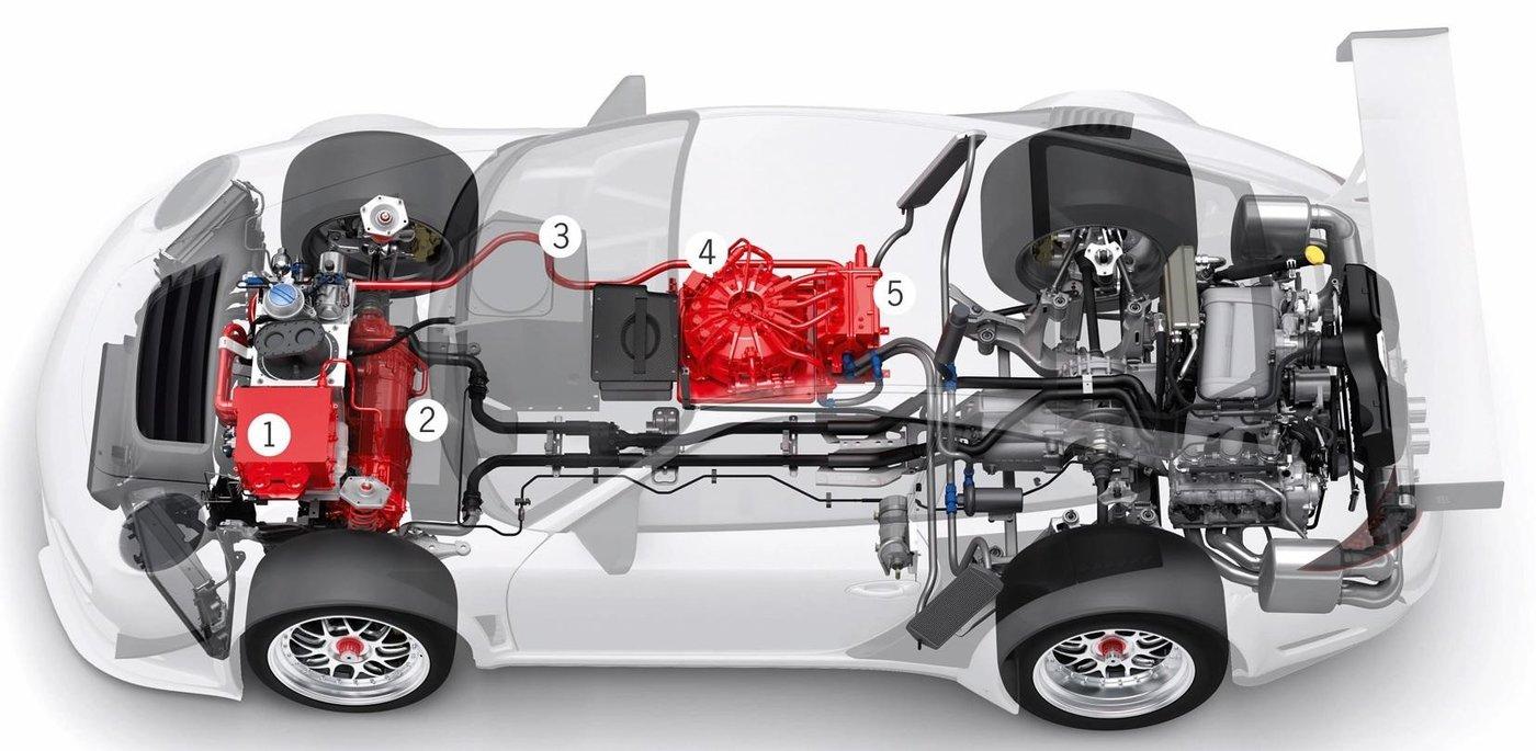 混合动力真的是纯电动车退而求其次的产物吗?
