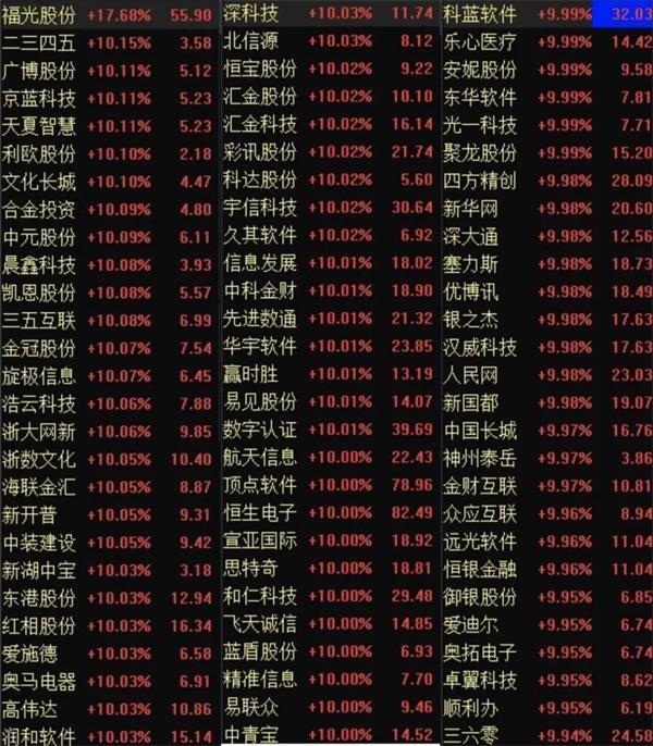 """2019博彩地址-石家庄一医院被指""""盖章收费两元"""" 医院:正在调查和处理此事"""
