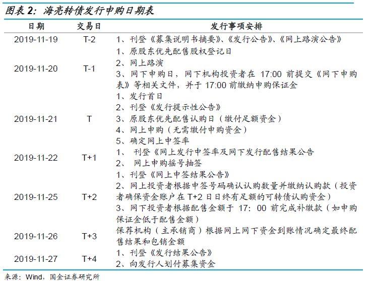 豪杰网站赌博 - 延伸教育课堂,北京丰台区纪委监委在职党员双报到