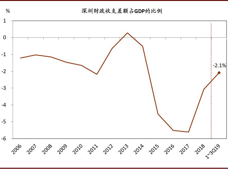 「皇冠国际网投安全吗」明年信用债压力有多大?到期债务规模合计6.5万亿
