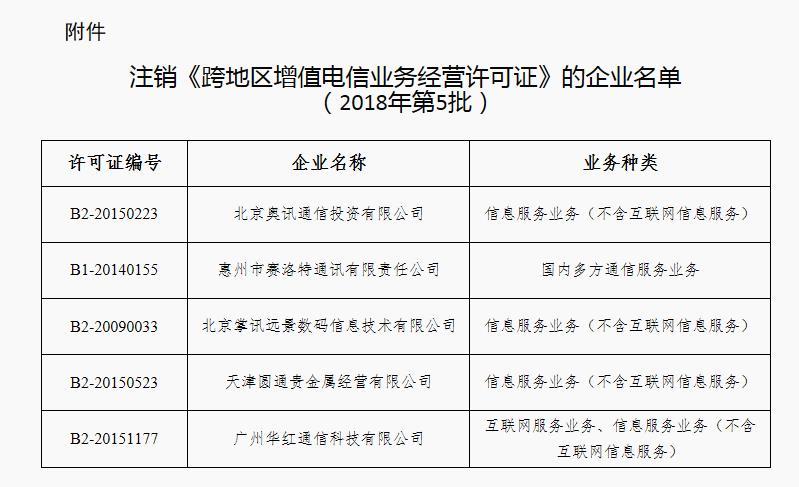 工信部:注销5家企业跨地区增值电信业务经营许可证