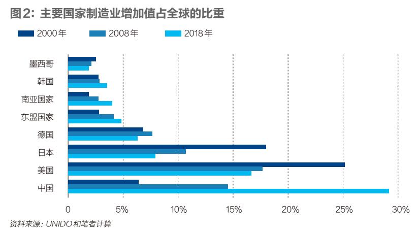 e世博白菜-报告:降低中高端服务业准入门槛 加强服务业竞争力
