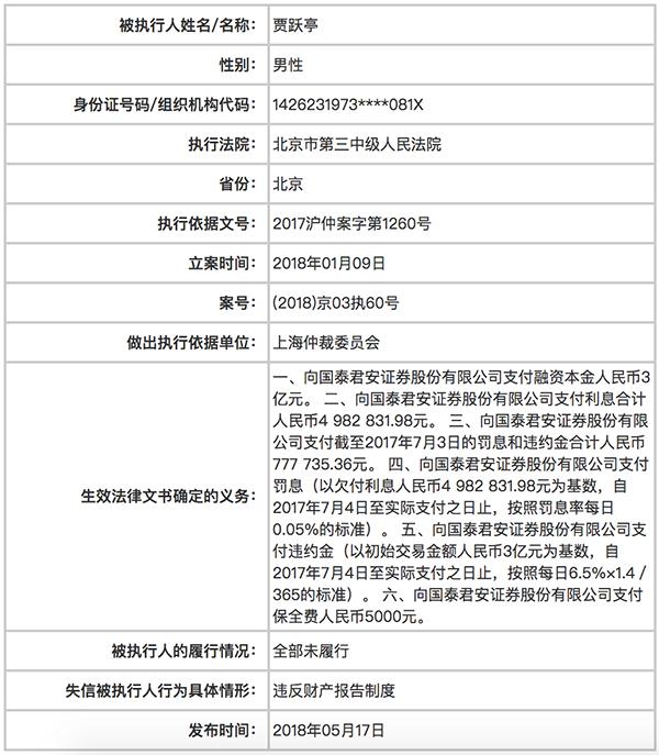 賈躍亭被限乘飛機火車背后:已8次被列入老賴名單