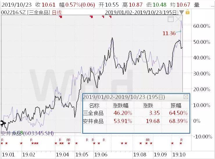 tt直营网站_午评:股指缩量盘整沪指平收 数字货币板块活跃