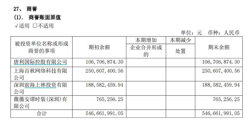 唐朝娱乐坑钱·IG冠军中单回国,战队战绩难以提升,管理层作出相关解释